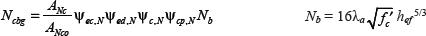 Tension breakout formula