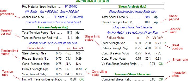 diseño de barras de anclaje