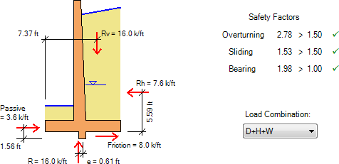 cantilever_retaining_wall_stability_analysis