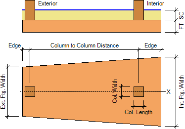 combined-footing-geometry