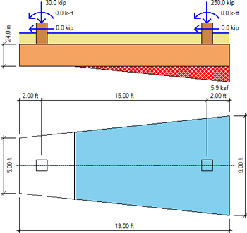 combined-footing-bearing-pressure