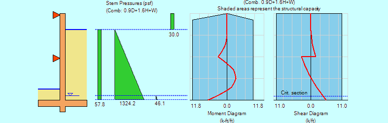 basement-wall-diagrams