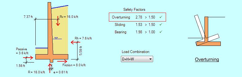 overturning-safety-factor