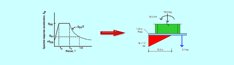 anchor-bolt-seismic-design