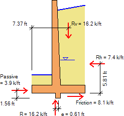 cantilever-retaining-wall-pressures