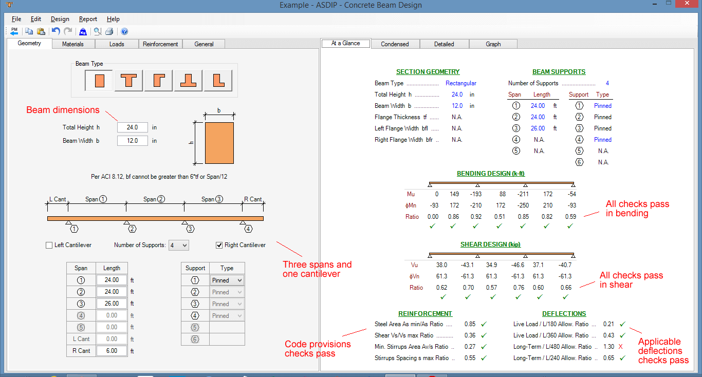 continuous-beam-summary-of-results