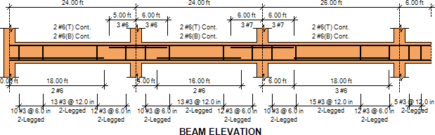 continuous-beam-example-4