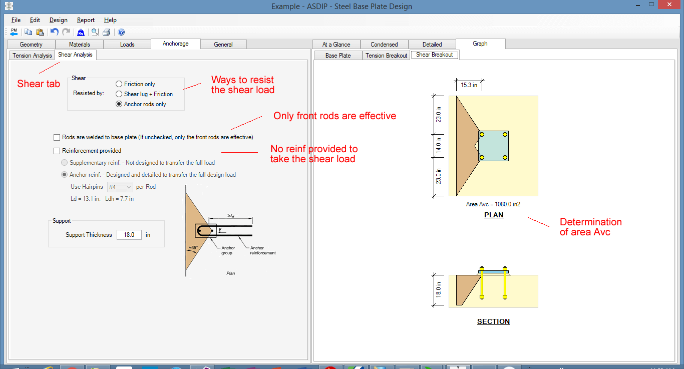 shear-breakout-analysis