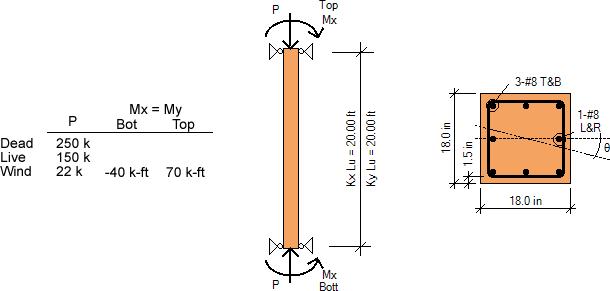 biaxial-column-design