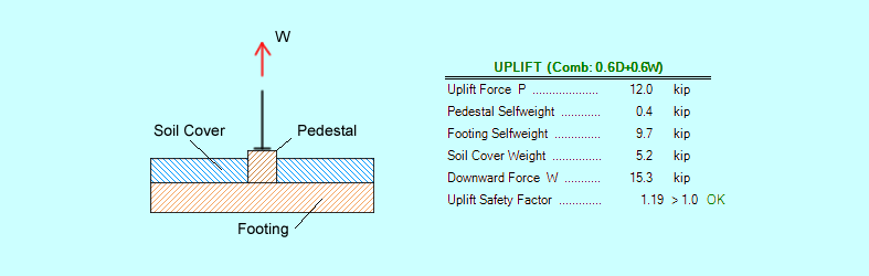 feature-image-uplift-footing