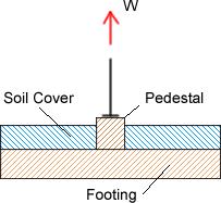 uplift-footing-design