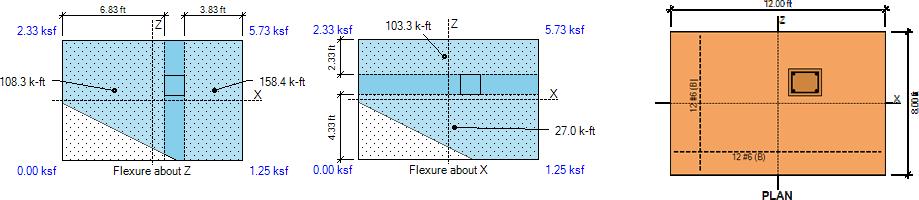 Footing Design Calculator Xls