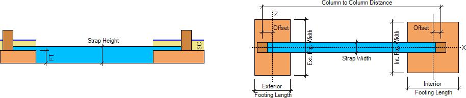 strap-footing-design
