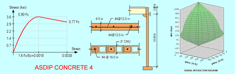 asdip-concrete-4-release