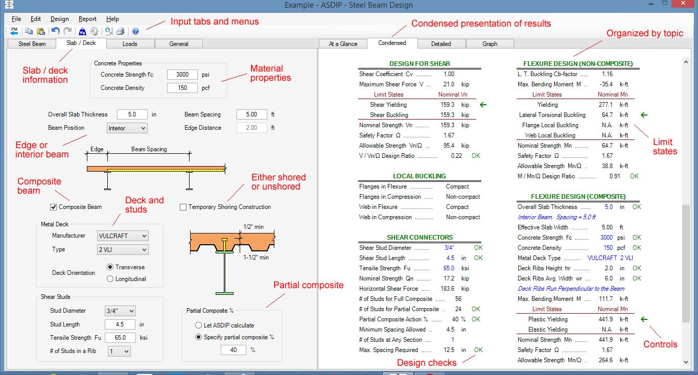 steel-beam-condensed-results