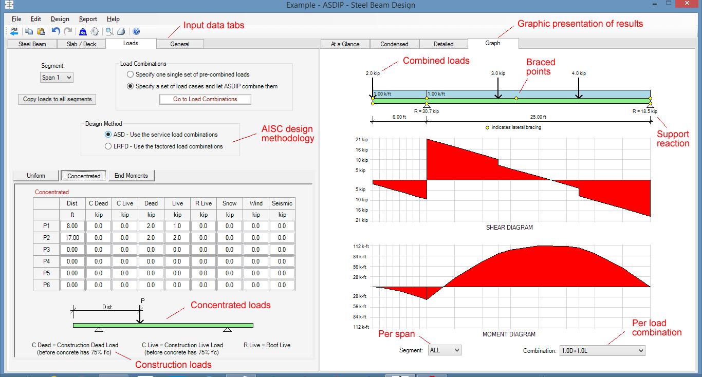 steel-beam-shear-moment-diagrams