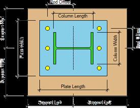 base-plate-geometry