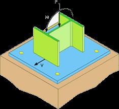 base-plate-loads