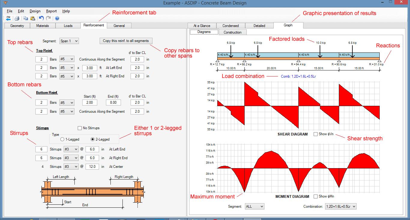 concrete-beam-diagrams