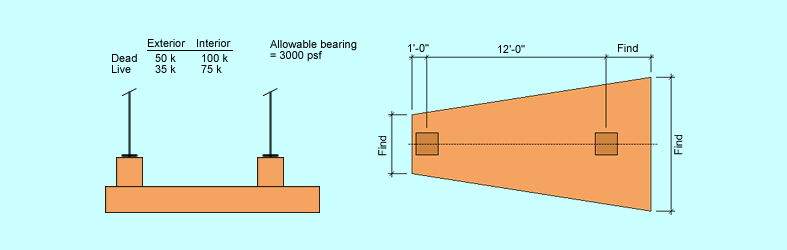 eccentric-combined-footing