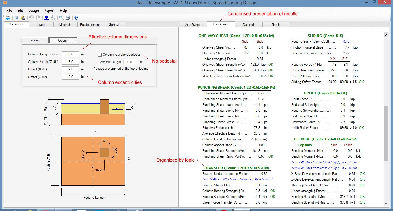 spread-footing-condensed results