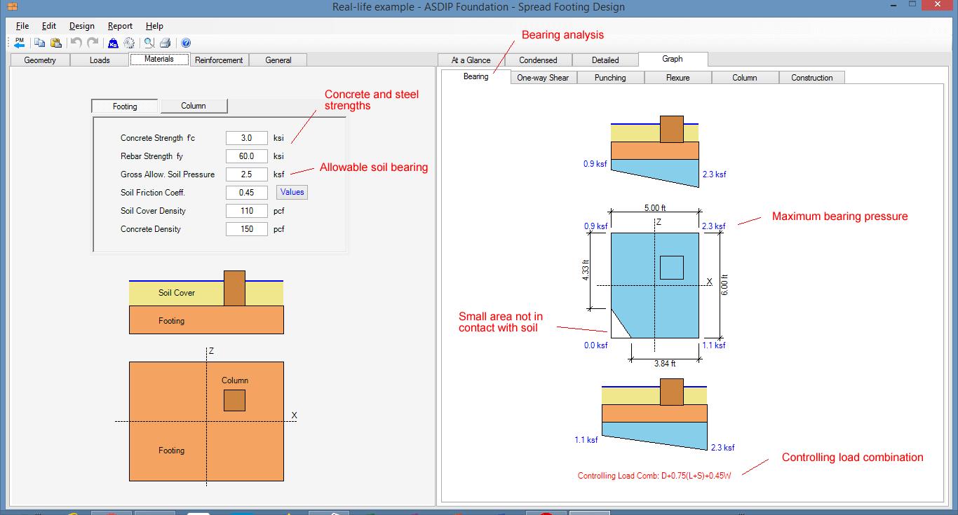 spread-footing-bearing-diagram