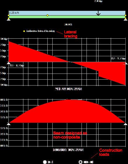 steel-beam-construction-loads