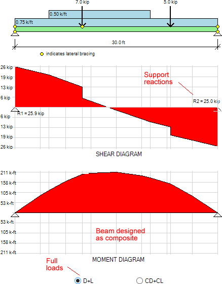 steel-beam-diagrams