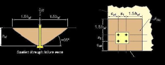 tension-breakout-area