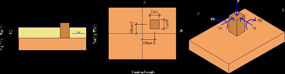 spread-footing-input