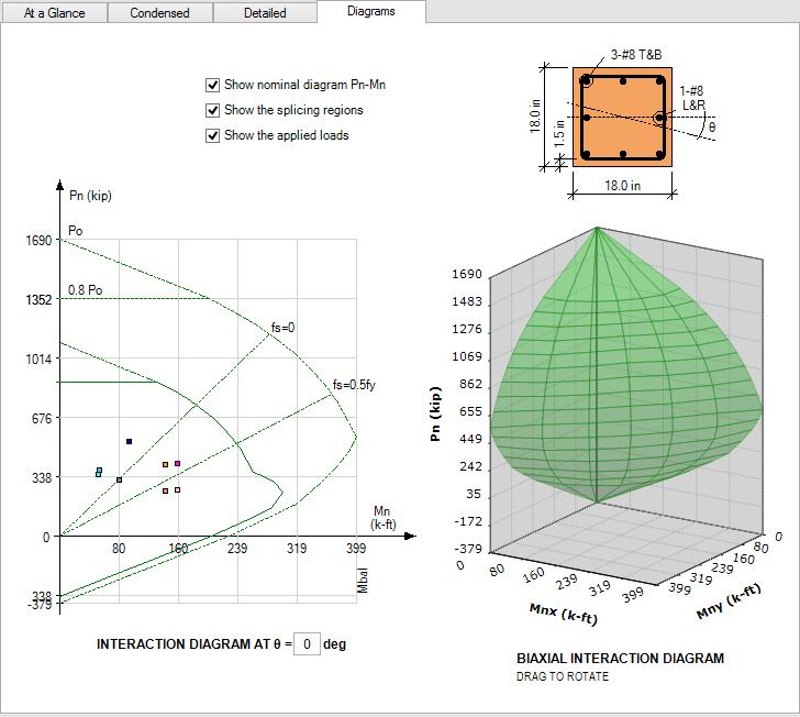 biaxial-column-interaction-diagram