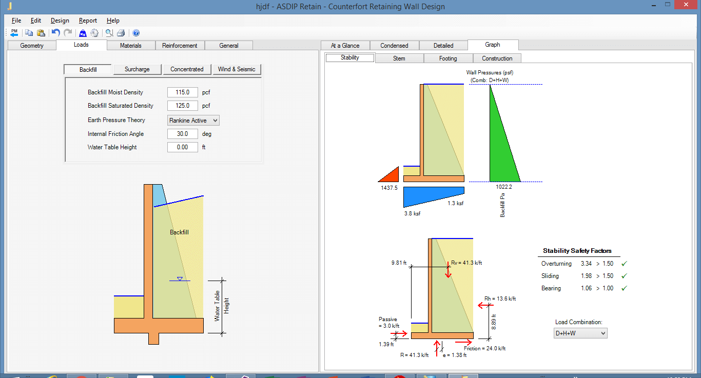 counterfort-retaining-wall-stability-analysis