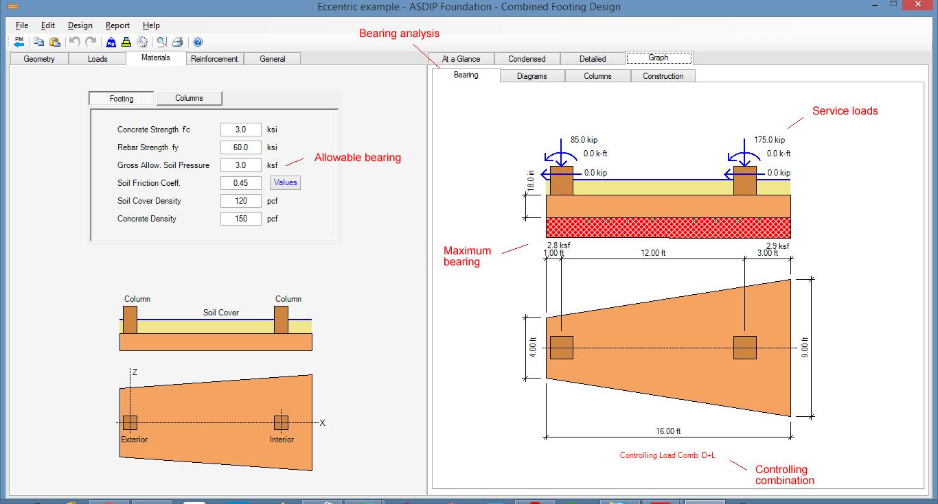 combined-footing-bearing-diagram