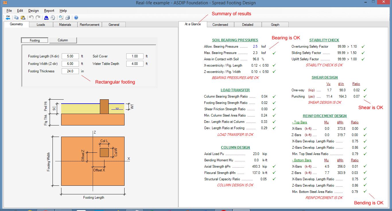 spread-footing-summary-of-results