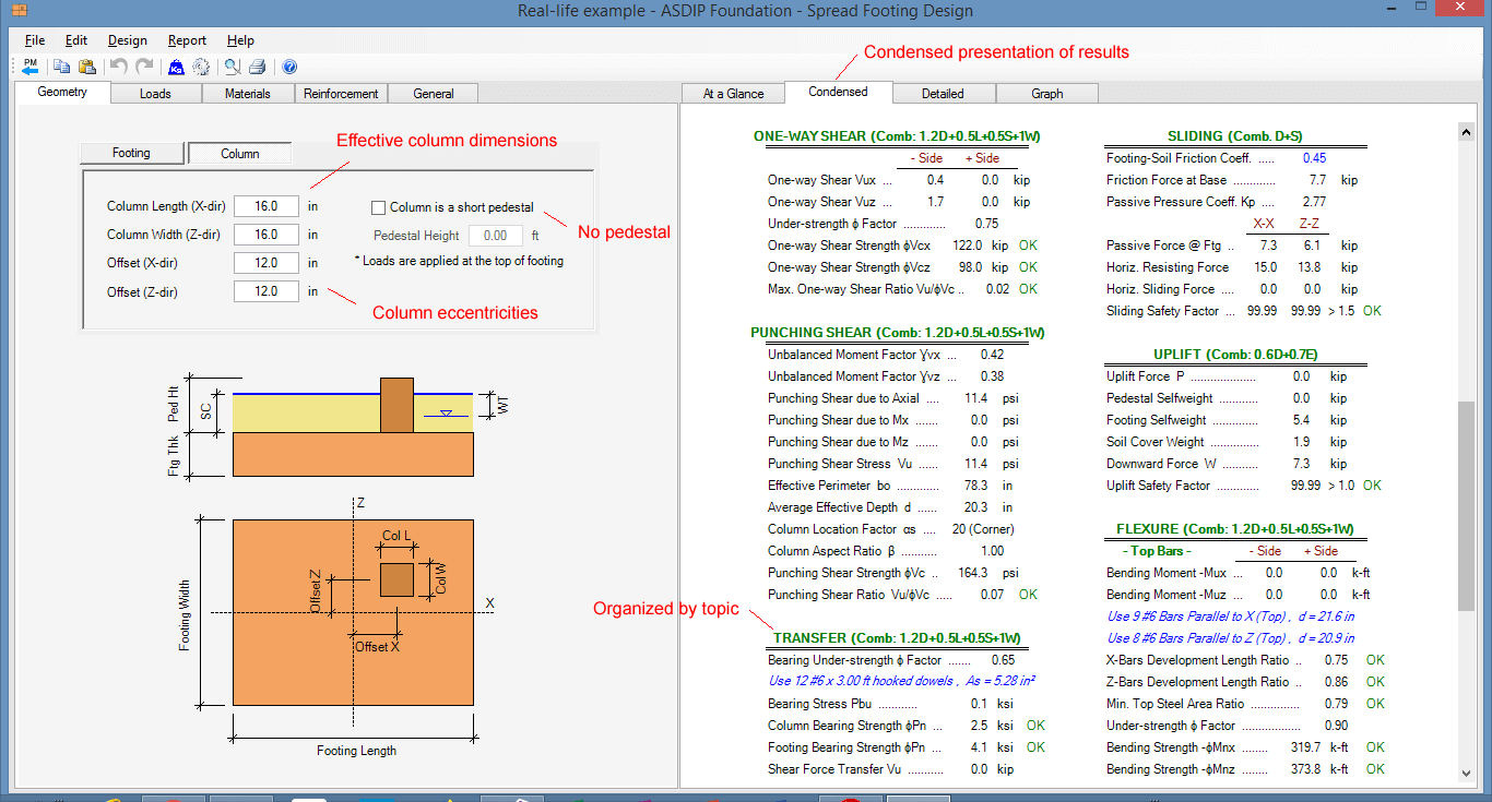 spread-footing-condensed-results