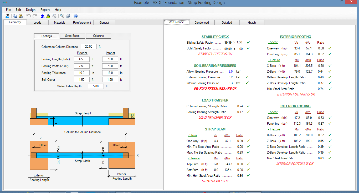 strap-footing-summary-results