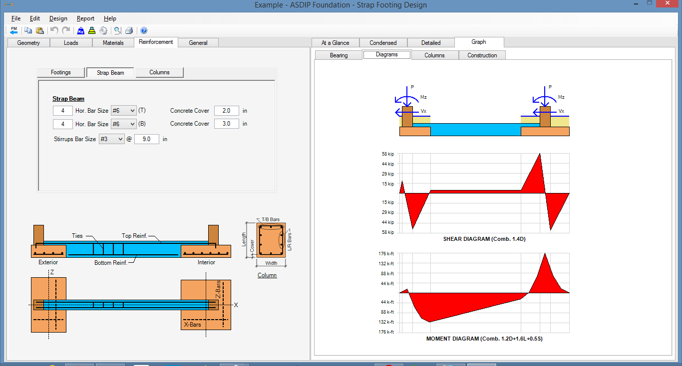 strap-footing-shear-and-moment-diagrams