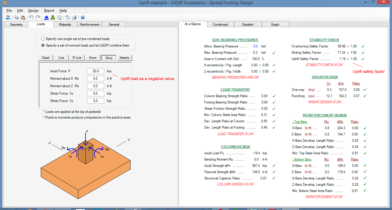uplift-footing-summary-results