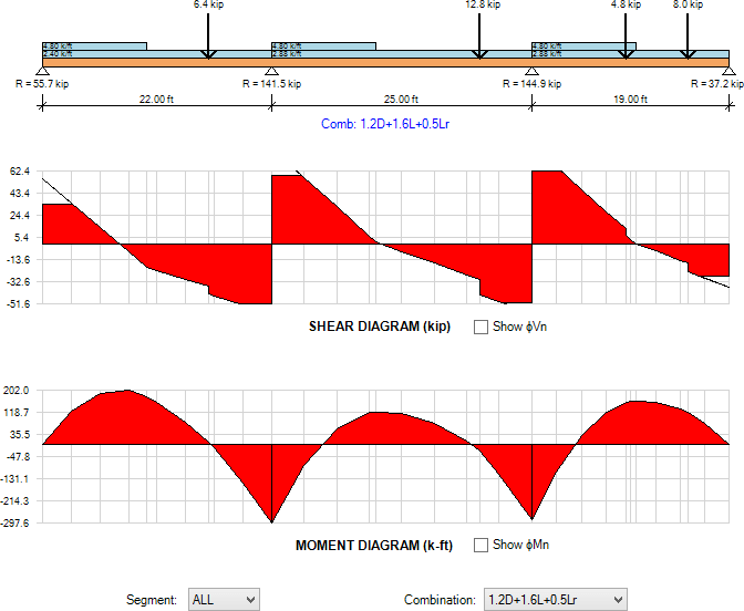 beam-shear-and-moment-diagrams