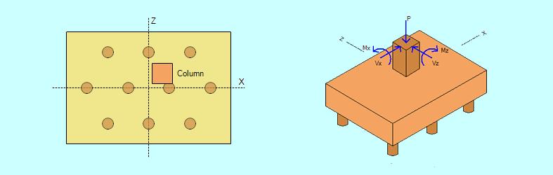 pile-cap-design