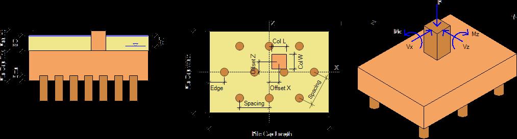 pile-cap-input