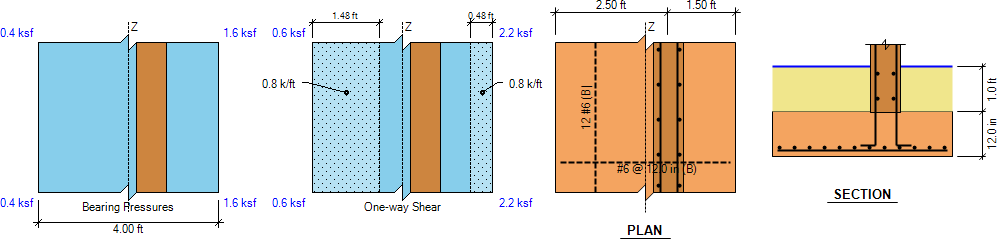 wall-footing-output
