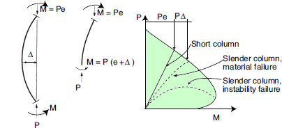 second-order-effects