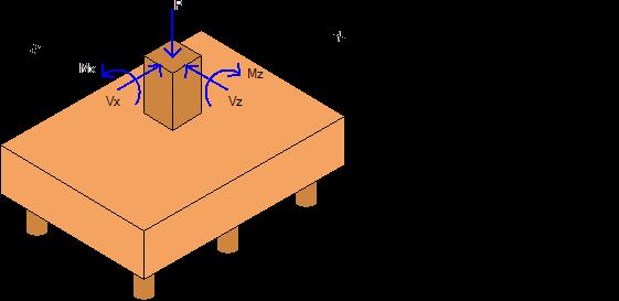 pile-cap-example-loads