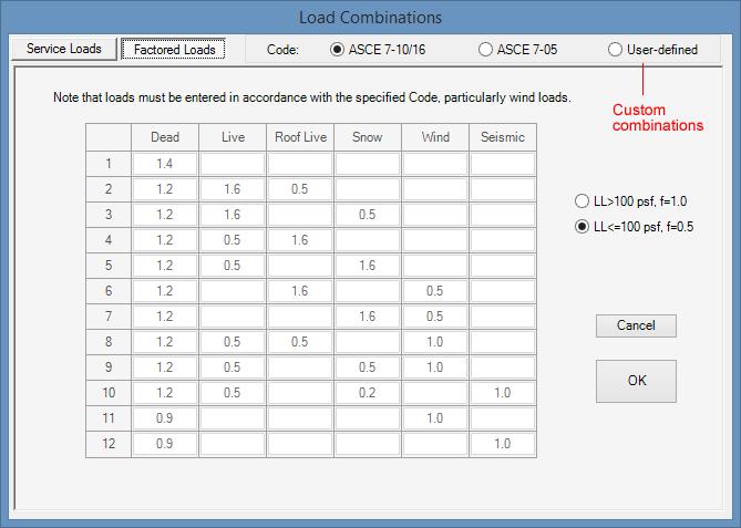 load-combinations