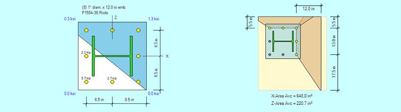 biaxial-base-plate-design