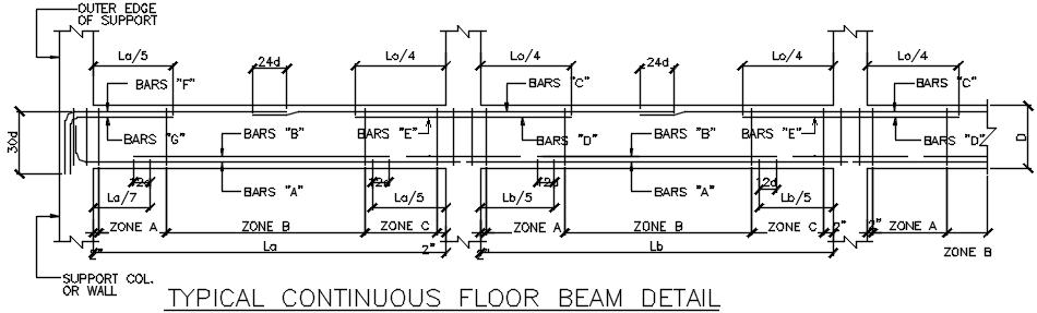 continuous-beam