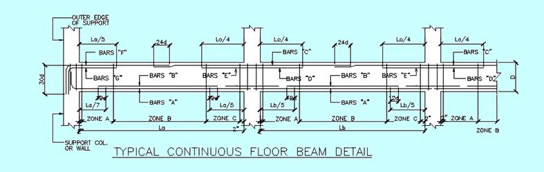continuous-beam-elevation