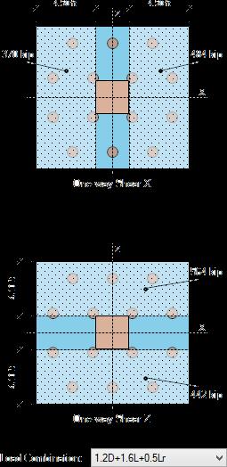 pile-cap-shear-forces