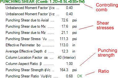 punching-shear-calculation